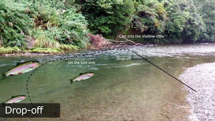 fishing a dropoff for trout fishing diagram